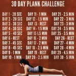 A year of 30 Day Challenges #1 – planking